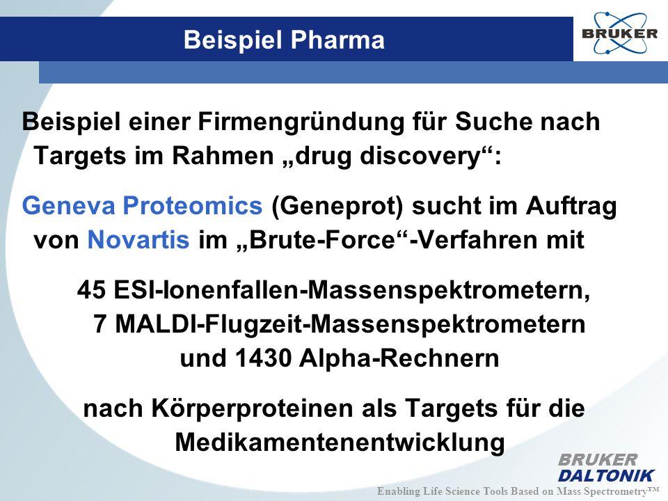 Enabling Life Science Tools Based on Mass Spectrometry BRUKER DALTONIK Beispiel Pharma Beispiel einer Firmengründung für Suche nach Targets im Rahmen