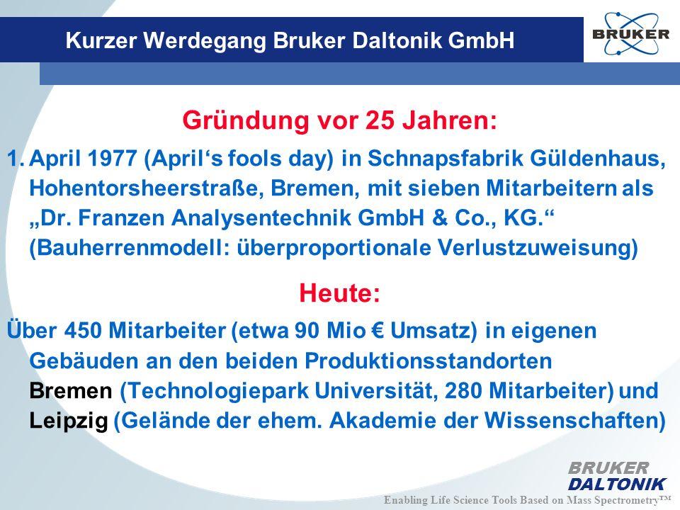 Enabling Life Science Tools Based on Mass Spectrometry BRUKER DALTONIK Kurzer Werdegang Bruker Daltonik GmbH Gründung vor 25 Jahren: 1.April 1977 (Apr