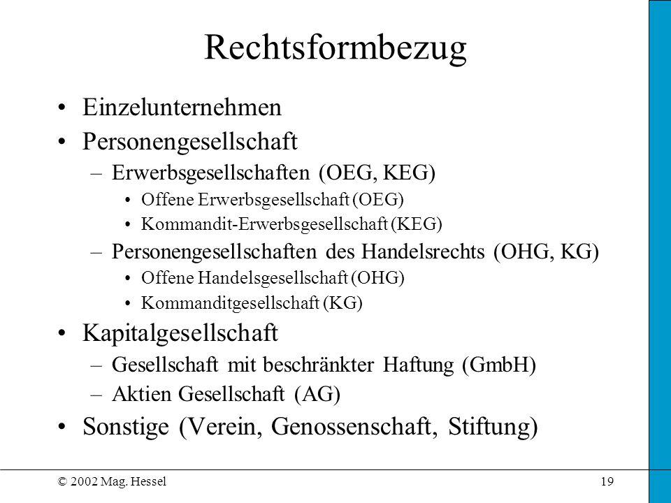 © 2002 Mag. Hessel19 Rechtsformbezug Einzelunternehmen Personengesellschaft –Erwerbsgesellschaften (OEG, KEG) Offene Erwerbsgesellschaft (OEG) Kommand