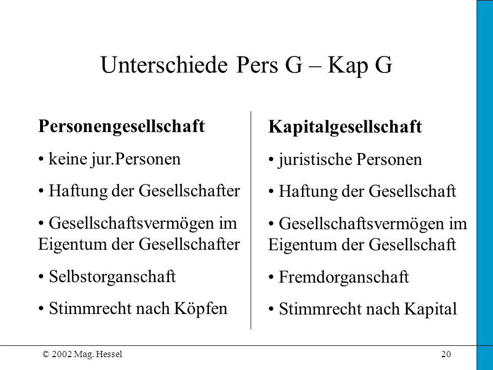 © 2002 Mag. Hessel20 Unterschiede Pers G – Kap G Personengesellschaft keine jur.Personen Haftung der Gesellschafter Gesellschaftsvermögen im Eigentum