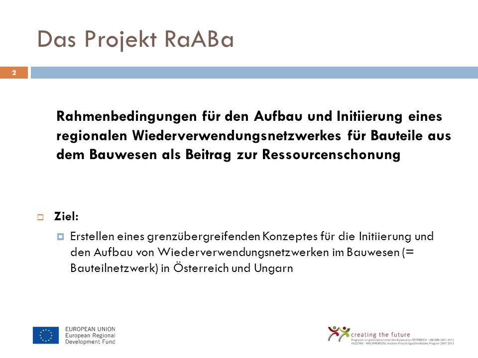 Projekteam Leadpartner Ressourcen Management Agentur (RMA) Partner (Sopron) Nyugat-magyarországi Egyetem Kooperációs Kutatási Központ Nonprofit Kft.