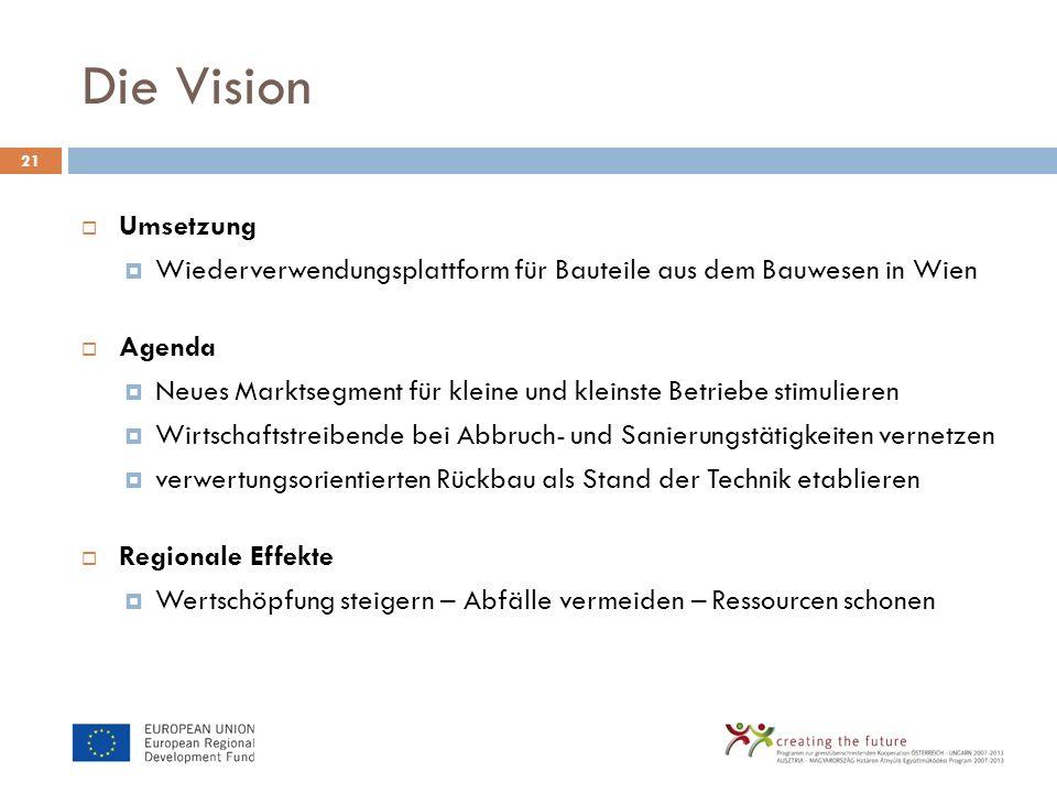 Ausblick 2014 Initiierung der Bauteilnetze in Wien und Sopron vorantreiben relevante Akteure im Bereich Wiederverwendung vernetzen Markt stimulieren Sensibilisierung der Thematik Wiederverwendung im Bauwesen in Zusammenhang mit Abfall- und Baurecht RaABa-Schlussveranstaltung November 2014 22