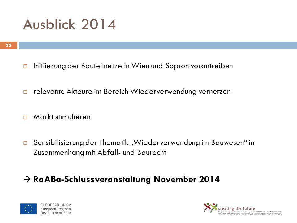 Ausblick 2014 Initiierung der Bauteilnetze in Wien und Sopron vorantreiben relevante Akteure im Bereich Wiederverwendung vernetzen Markt stimulieren S