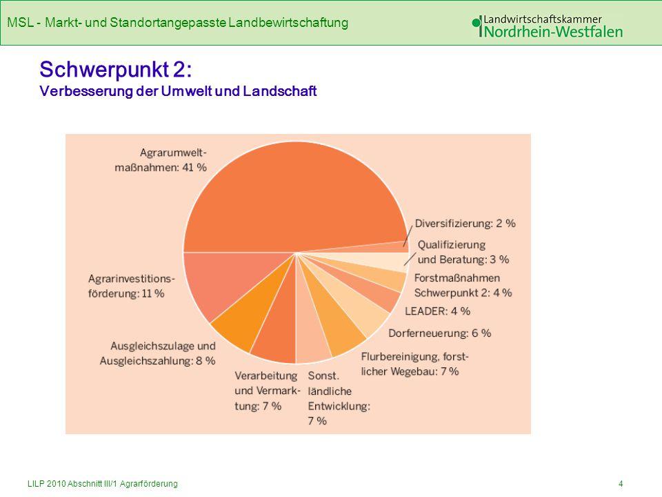 MSL - Markt- und Standortangepasste Landbewirtschaftung 15LILP 2010 Abschnitt III/1 Agrarförderung Höhe der Zuwendung ( C ) Bei der Einführung ökologischer Produktionsverfahren 1.