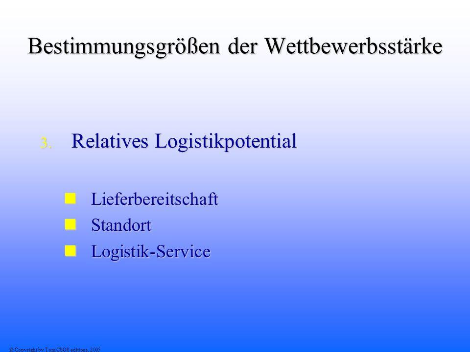 @ Copyright by Tom CSOS editions, 2005 Bestimmungsgrößen der Wettbewerbsstärke 3. Relatives Logistikpotential Lieferbereitschaft Lieferbereitschaft St