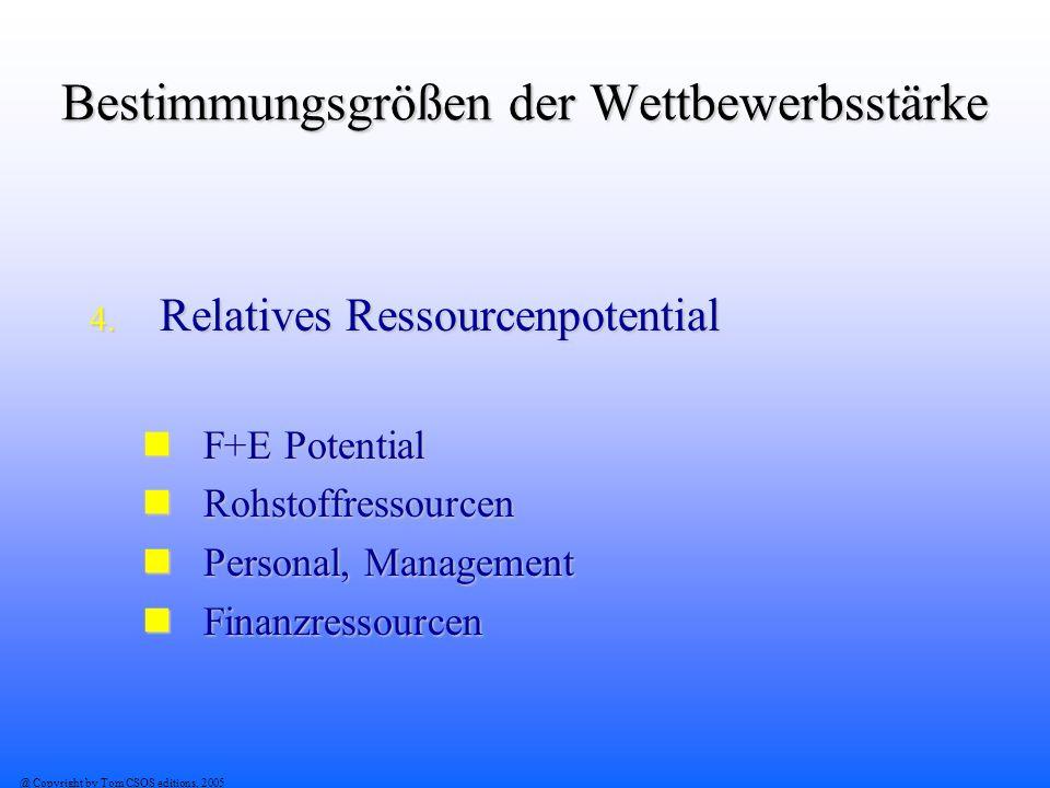 @ Copyright by Tom CSOS editions, 2005 Bestimmungsgrößen der Wettbewerbsstärke 4. Relatives Ressourcenpotential F+E Potential F+E Potential Rohstoffre
