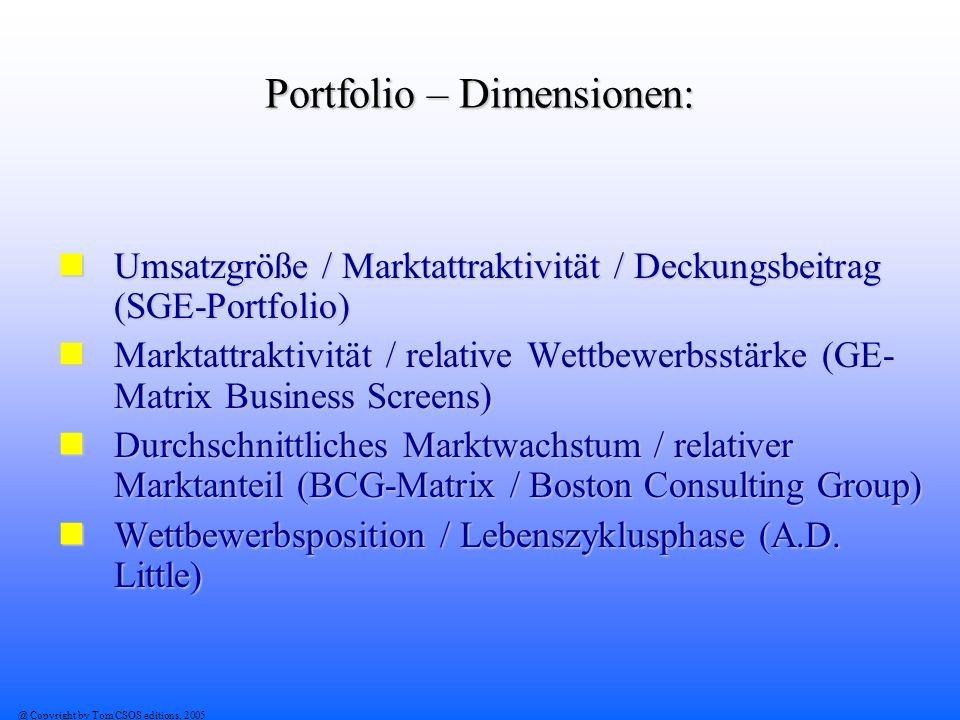 Portfolio – Dimensionen: Umsatzgröße / Marktattraktivität / Deckungsbeitrag (SGE-Portfolio) Umsatzgröße / Marktattraktivität / Deckungsbeitrag (SGE-Po