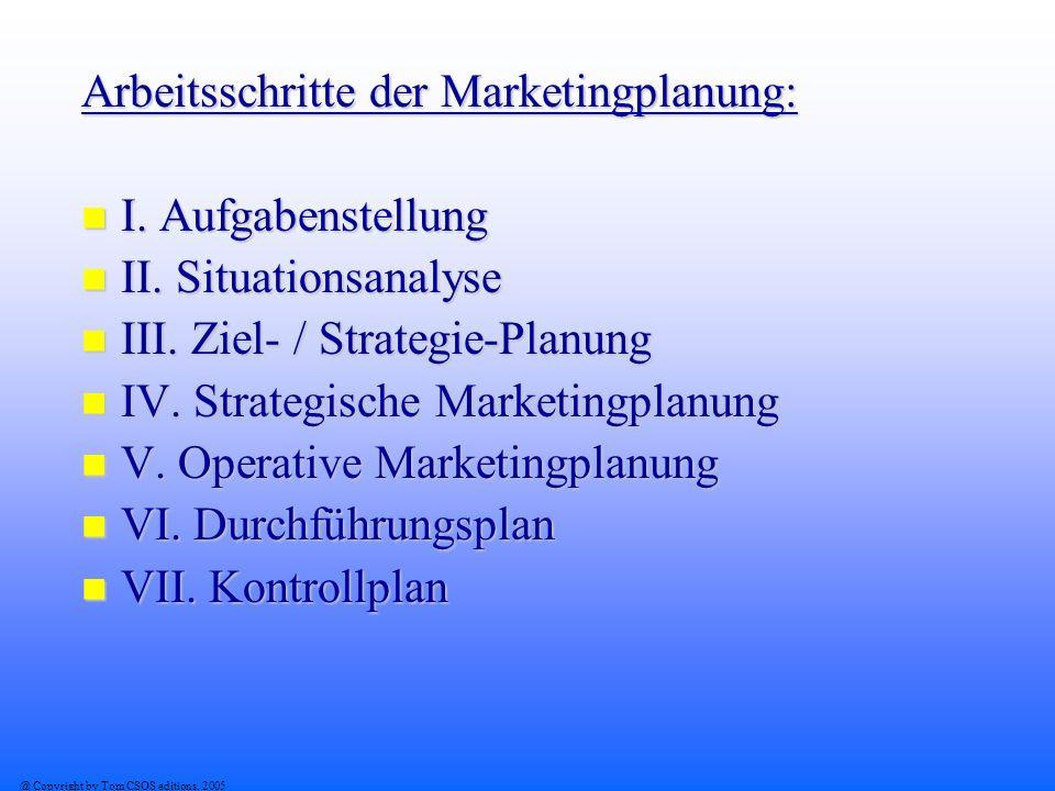 Portfolio – Dimensionen: Umsatzgröße / Marktattraktivität / Deckungsbeitrag (SGE-Portfolio) Umsatzgröße / Marktattraktivität / Deckungsbeitrag (SGE-Portfolio) Marktattraktivität / relative Wettbewerbsstärke (GE- Matrix Business Screens) Marktattraktivität / relative Wettbewerbsstärke (GE- Matrix Business Screens) Durchschnittliches Marktwachstum / relativer Marktanteil (BCG-Matrix / Boston Consulting Group) Durchschnittliches Marktwachstum / relativer Marktanteil (BCG-Matrix / Boston Consulting Group) Wettbewerbsposition / Lebenszyklusphase (A.D.