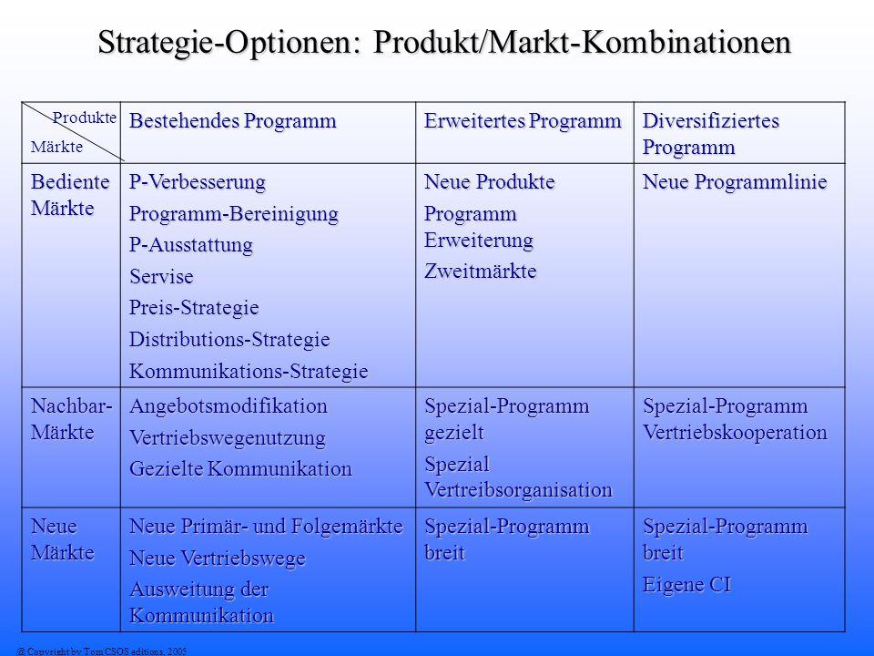 @ Copyright by Tom CSOS editions, 2005 Strategie-Optionen: Produkt/Markt-Kombinationen Bestehendes Programm Erweitertes Programm Diversifiziertes Prog
