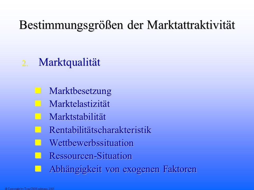 @ Copyright by Tom CSOS editions, 2005 Bestimmungsgrößen der Marktattraktivität 2. Marktqualität Marktbesetzung Marktbesetzung Marktelastizität Markte
