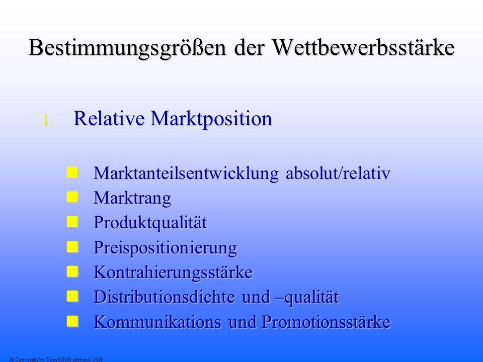 @ Copyright by Tom CSOS editions, 2005 Bestimmungsgrößen der Wettbewerbsstärke 1. Relative Marktposition Marktanteilsentwicklung absolut/relativ Markt