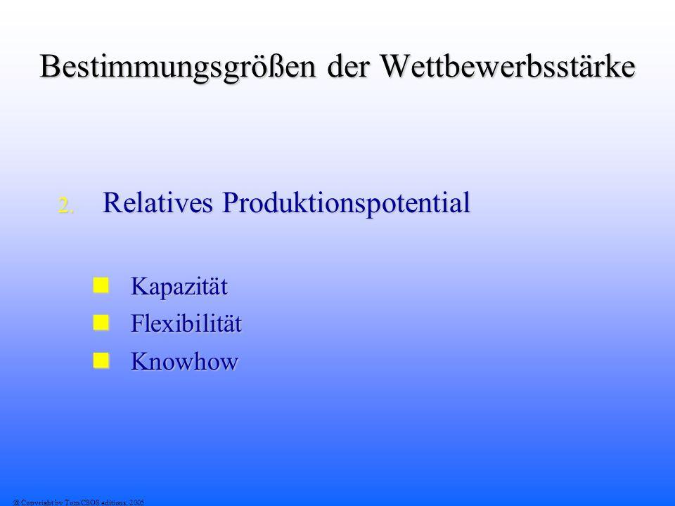 @ Copyright by Tom CSOS editions, 2005 Bestimmungsgrößen der Wettbewerbsstärke 2. Relatives Produktionspotential Kapazität Kapazität Flexibilität Flex