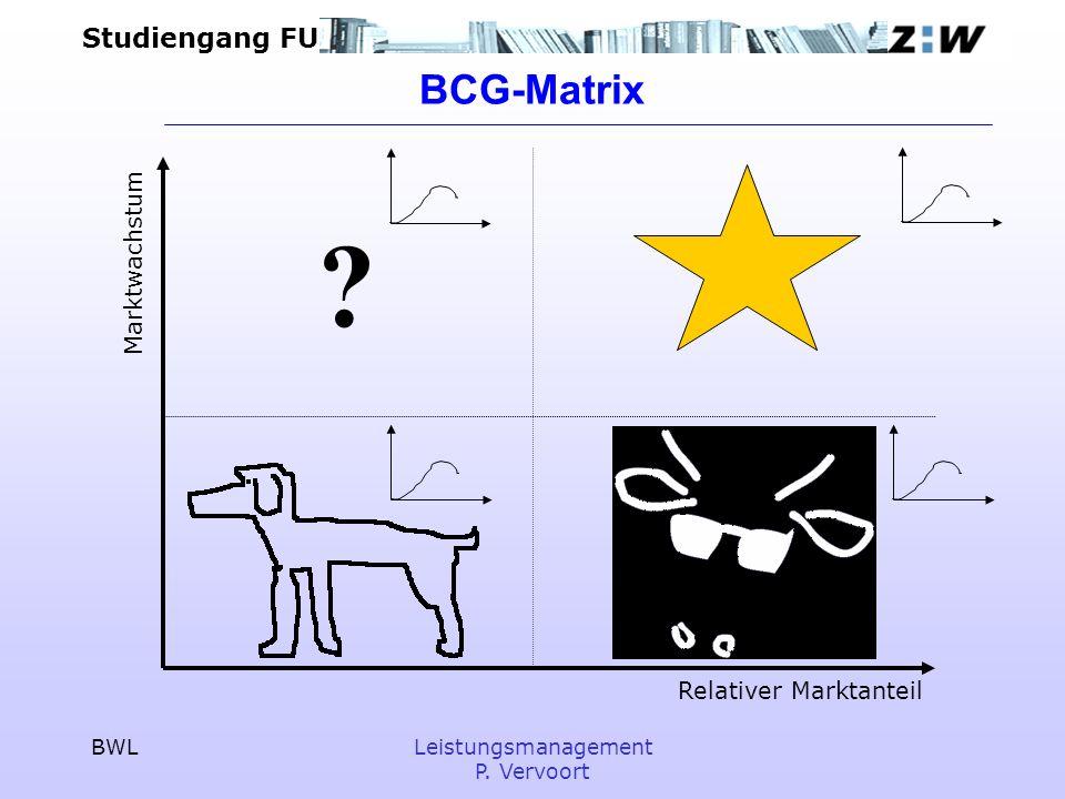 Studiengang FU BWLLeistungsmanagement P. Vervoort BCG-Matrix Marktwachstum Relativer Marktanteil ?
