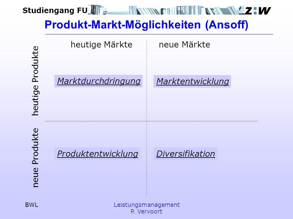 Studiengang FU BWLLeistungsmanagement P. Vervoort Produkt-Markt-Möglichkeiten (Ansoff) heutige Produkte heutige Märkteneue Märkte neue Produkte Marktd