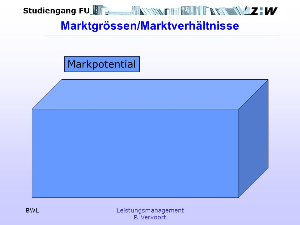 Studiengang FU BWLLeistungsmanagement P. Vervoort Marktgrössen/Marktverhältnisse Markpotential