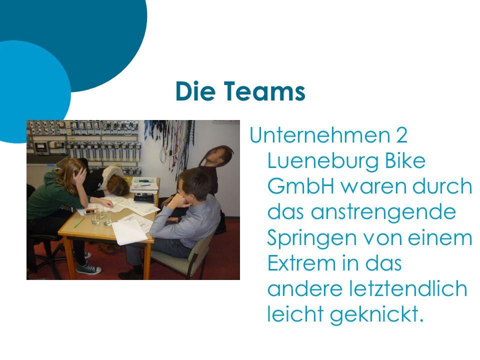 Die Teams Unternehmen 1 Drahtesel & Co.