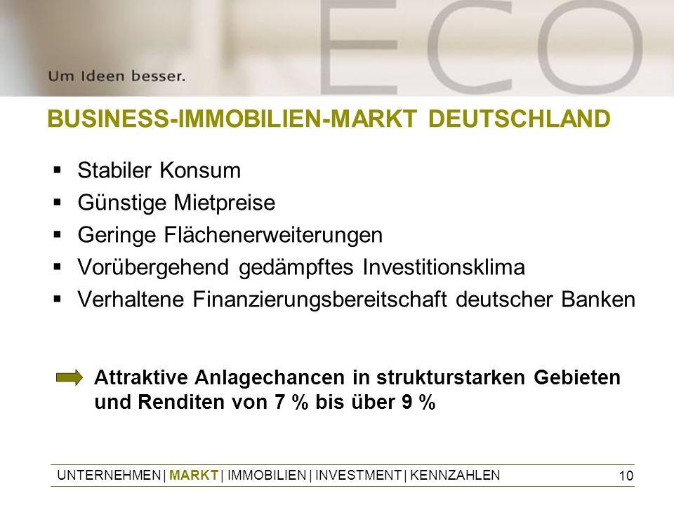 10 BUSINESS-IMMOBILIEN-MARKT DEUTSCHLAND Stabiler Konsum Günstige Mietpreise Geringe Flächenerweiterungen Vorübergehend gedämpftes Investitionsklima V