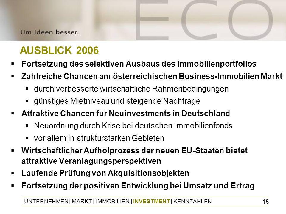 15 AUSBLICK 2006 Fortsetzung des selektiven Ausbaus des Immobilienportfolios Zahlreiche Chancen am österreichischen Business-Immobilien Markt durch ve