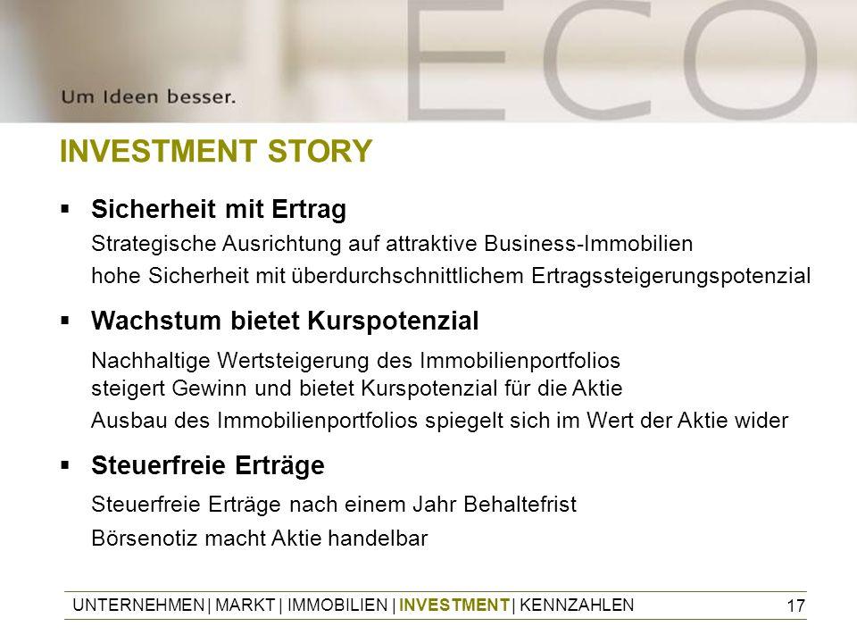 17 INVESTMENT STORY UNTERNEHMEN | MARKT | IMMOBILIEN | INVESTMENT | KENNZAHLEN Sicherheit mit Ertrag Strategische Ausrichtung auf attraktive Business-
