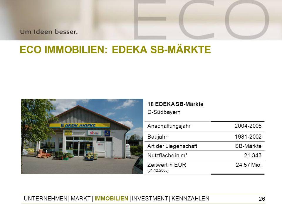 26 ECO IMMOBILIEN: EDEKA SB-MÄRKTE UNTERNEHMEN | MARKT | IMMOBILIEN | INVESTMENT | KENNZAHLEN Anschaffungsjahr2004-2005 Baujahr1981-2002 Art der Liege