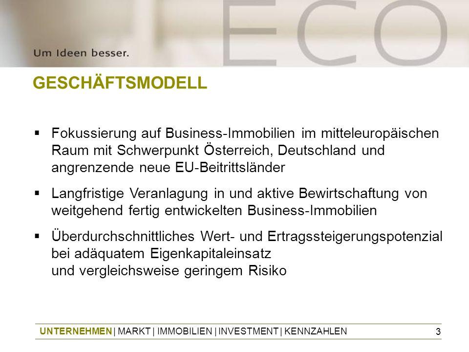 4 GESCHÄFTSFELD Fachmarkt- und Einkaufszentren Selbstbedienungs-Märkte Büro-Immobilien ECO Business-Immobilien AG investiert in: UNTERNEHMEN   MARKT   IMMOBILIEN   INVESTMENT   KENNZAHLEN