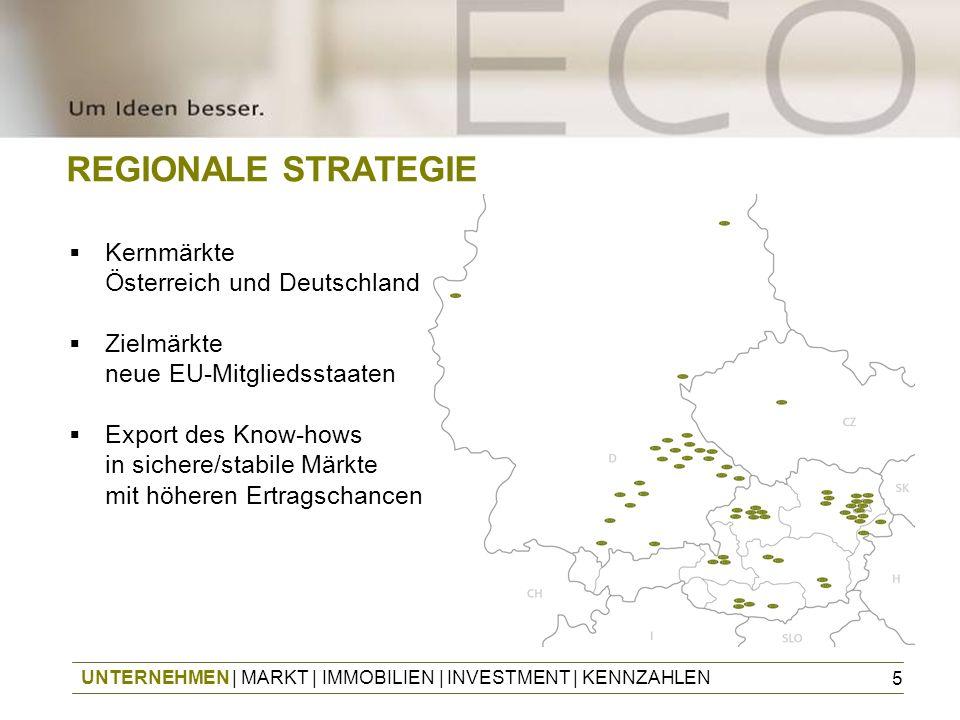 5 REGIONALE STRATEGIE Kernmärkte Österreich und Deutschland Zielmärkte neue EU-Mitgliedsstaaten Export des Know-hows in sichere/stabile Märkte mit höh