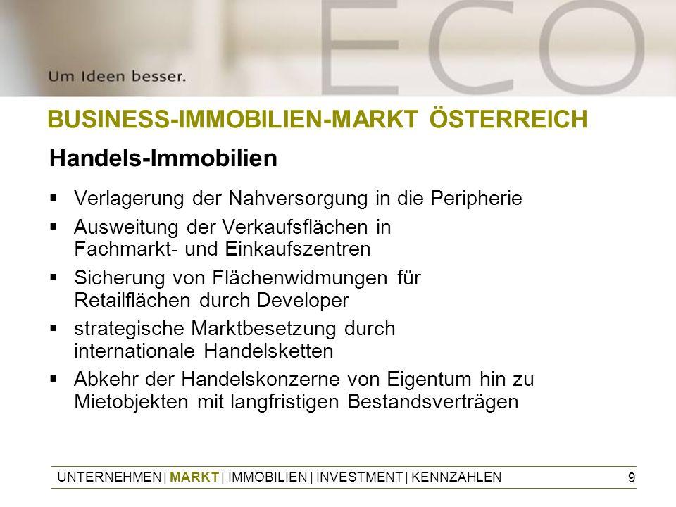 9 BUSINESS-IMMOBILIEN-MARKT ÖSTERREICH Handels-Immobilien Verlagerung der Nahversorgung in die Peripherie Ausweitung der Verkaufsflächen in Fachmarkt-