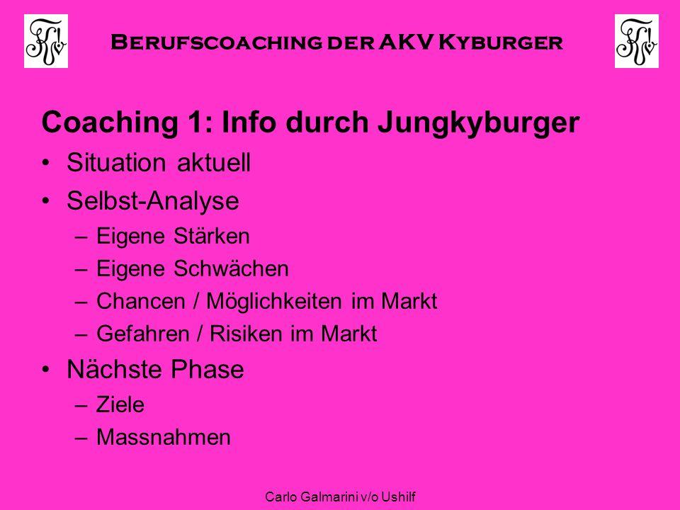 Berufscoaching der AKV Kyburger Carlo Galmarini v/o Ushilf Coaching 1: Info durch Jungkyburger Situation aktuell Selbst-Analyse –Eigene Stärken –Eigen