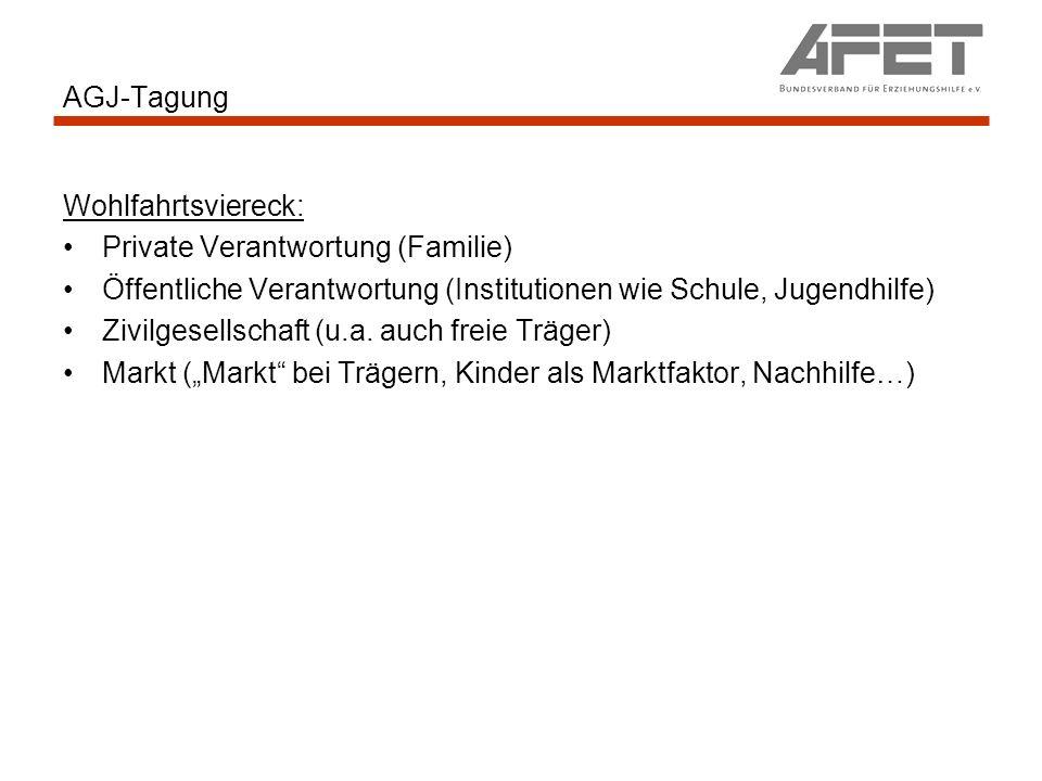 AGJ-Tagung Wohlfahrtsviereck: Private Verantwortung (Familie) Öffentliche Verantwortung (Institutionen wie Schule, Jugendhilfe) Zivilgesellschaft (u.a