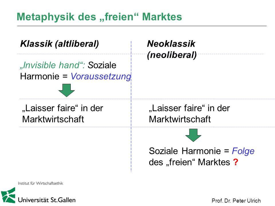 Prof. Dr. Peter Ulrich Metaphysik des freien Marktes Invisible hand: Soziale Harmonie = Voraussetzung Klassik (altliberal) Laisser faire in der Marktw
