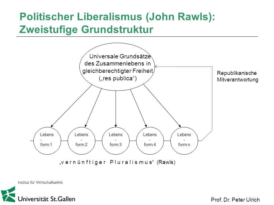 Prof. Dr. Peter Ulrich Politischer Liberalismus (John Rawls): Zweistufige Grundstruktur Lebens - form 1 Lebens - form 2 Lebens - form 3 Lebens - form