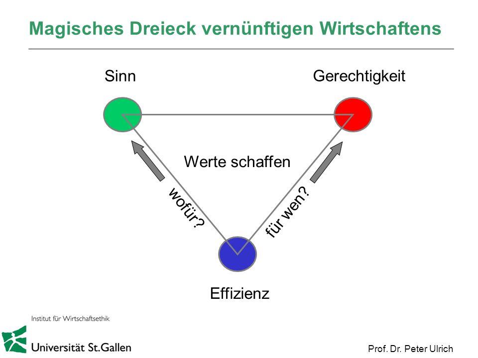 Prof. Dr. Peter Ulrich Magisches Dreieck vernünftigen Wirtschaftens Sinn Gerechtigkeit Effizienz Werte schaffen wofür? für wen?