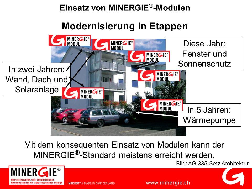 Einsatz von MINERGIE ® -Modulen Diese Jahr: Fenster und Sonnenschutz In zwei Jahren: Wand, Dach und Solaranlage in 5 Jahren: Wärmepumpe Modernisierung
