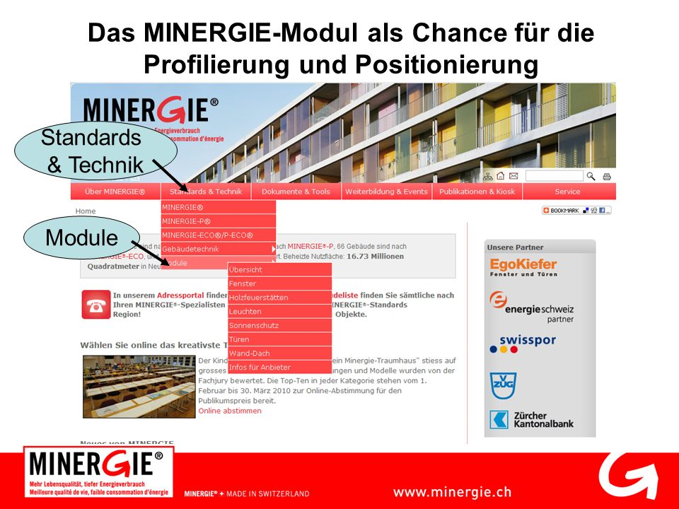 Das MINERGIE-Modul als Chance für die Profilierung und Positionierung Module Standards & Technik
