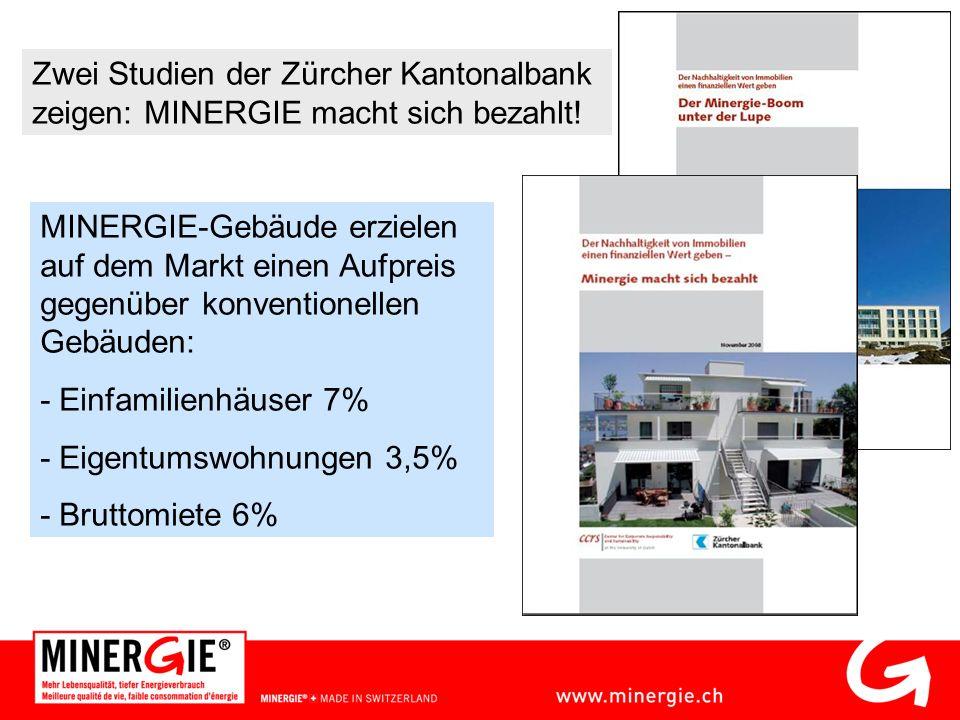 Zwei Studien der Zürcher Kantonalbank zeigen: MINERGIE macht sich bezahlt! MINERGIE-Gebäude erzielen auf dem Markt einen Aufpreis gegenüber konvention