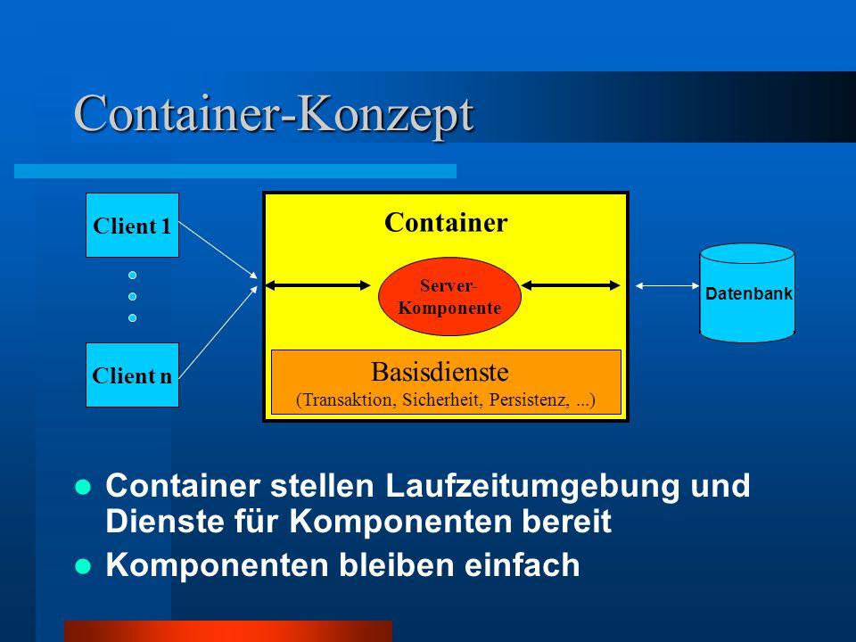 Container-Konzept Container stellen Laufzeitumgebung und Dienste für Komponenten bereit Komponenten bleiben einfach Client 1 Client n Container Server