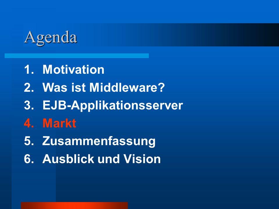 Agenda 1.Motivation 2.Was ist Middleware? 3.EJB-Applikationsserver 4.Markt 5.Zusammenfassung 6.Ausblick und Vision