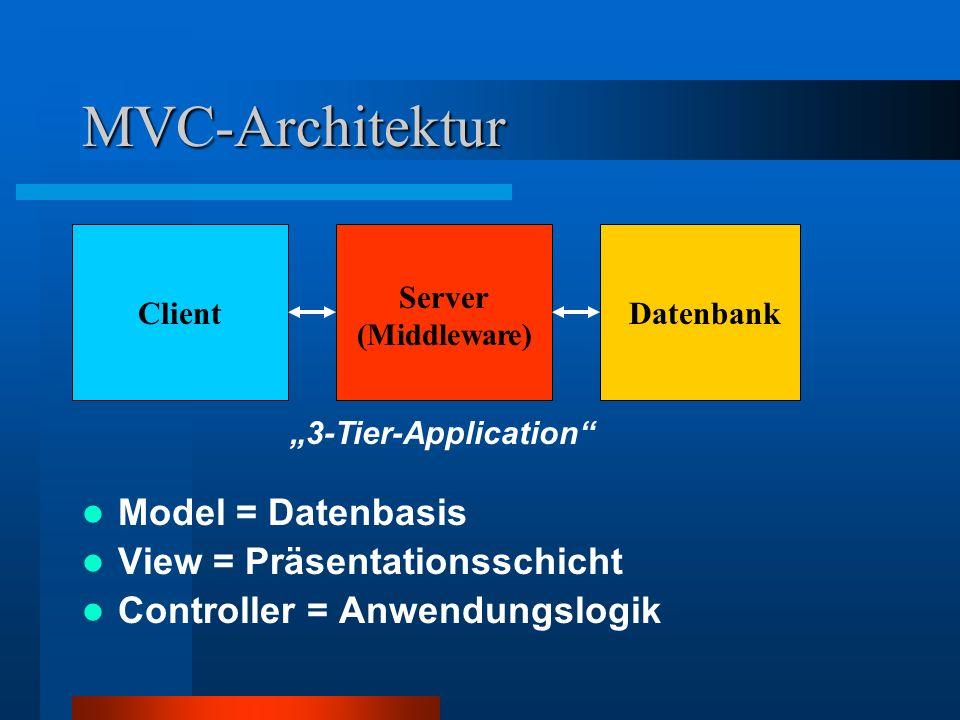 ViewControllerModel MVC-Architektur Model = Datenbasis View = Präsentationsschicht Controller = Anwendungslogik Server (Middleware) DatenbankClient 3-