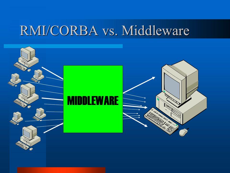 RMI/CORBA vs. Middleware RMI/CORBA MIDDLEWARE