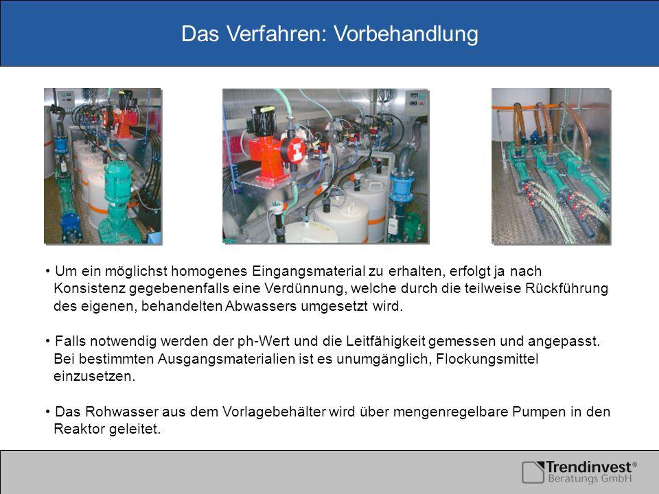 Das Verfahren: Vorbehandlung Um ein möglichst homogenes Eingangsmaterial zu erhalten, erfolgt ja nach Konsistenz gegebenenfalls eine Verdünnung, welch