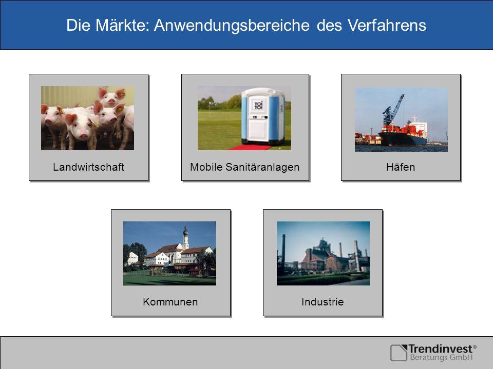 Die Märkte: Anwendungsbereiche des Verfahrens Industrie Häfen Landwirtschaft Mobile Sanitäranlagen Kommunen