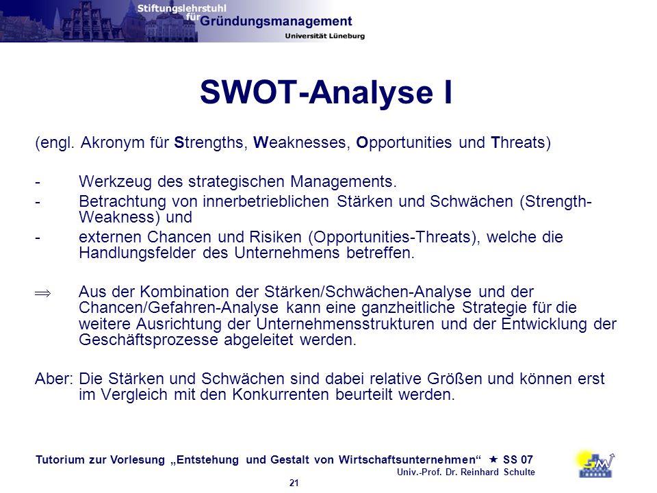 Tutorium zur Vorlesung Entstehung und Gestalt von Wirtschaftsunternehmen SS 07 Univ.-Prof. Dr. Reinhard Schulte 21 SWOT-Analyse I (engl. Akronym für S