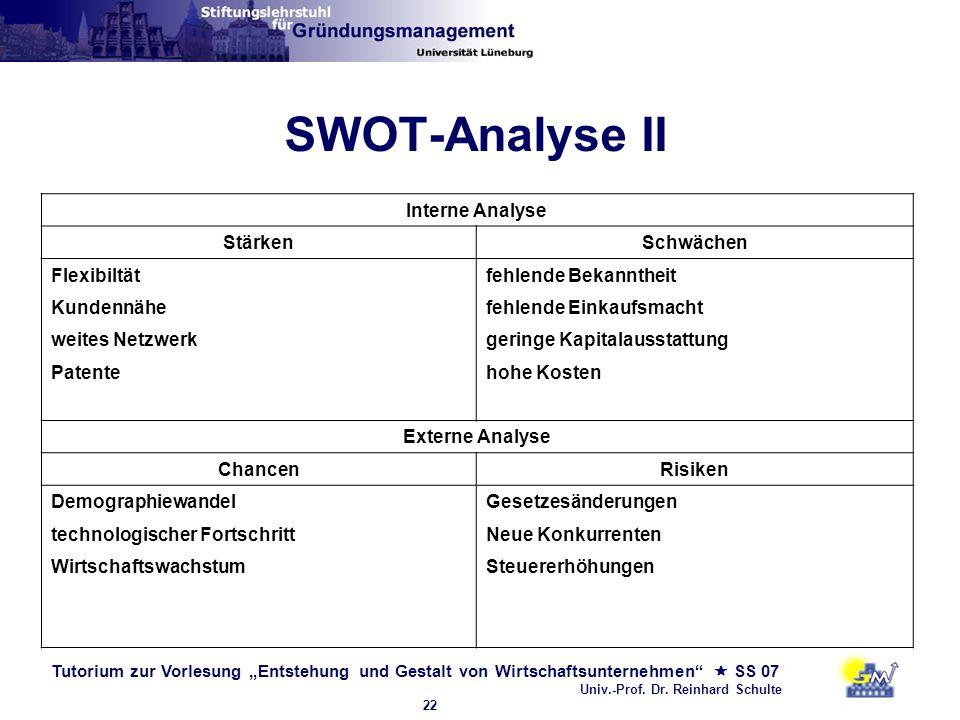 Tutorium zur Vorlesung Entstehung und Gestalt von Wirtschaftsunternehmen SS 07 Univ.-Prof. Dr. Reinhard Schulte 22 SWOT-Analyse II Interne Analyse Stä