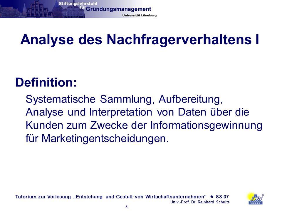 Tutorium zur Vorlesung Entstehung und Gestalt von Wirtschaftsunternehmen SS 07 Univ.-Prof. Dr. Reinhard Schulte 8 Analyse des Nachfragerverhaltens I D
