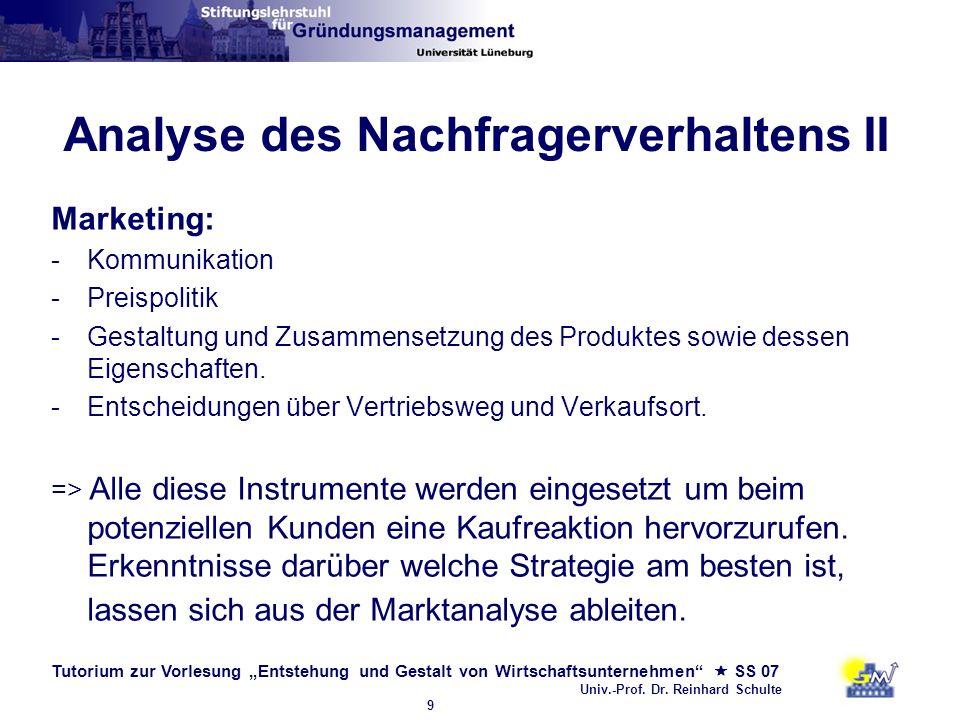 Tutorium zur Vorlesung Entstehung und Gestalt von Wirtschaftsunternehmen SS 07 Univ.-Prof. Dr. Reinhard Schulte 9 Analyse des Nachfragerverhaltens II