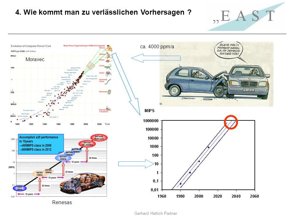 Gerhard Hettich Partner 4. Wie kommt man zu verlässlichen Vorhersagen ? Moravec Renesas ca. 4000 ppm/a