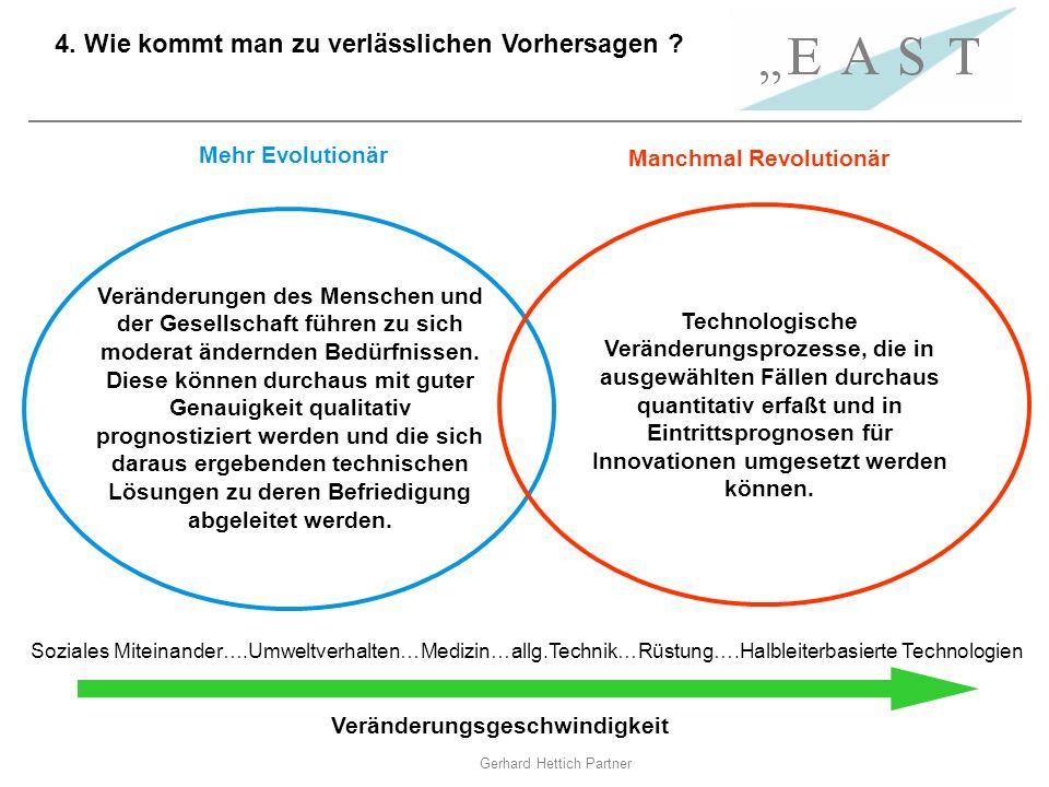 Gerhard Hettich Partner Veränderungen des Menschen und der Gesellschaft führen zu sich moderat ändernden Bedürfnissen. Diese können durchaus mit guter