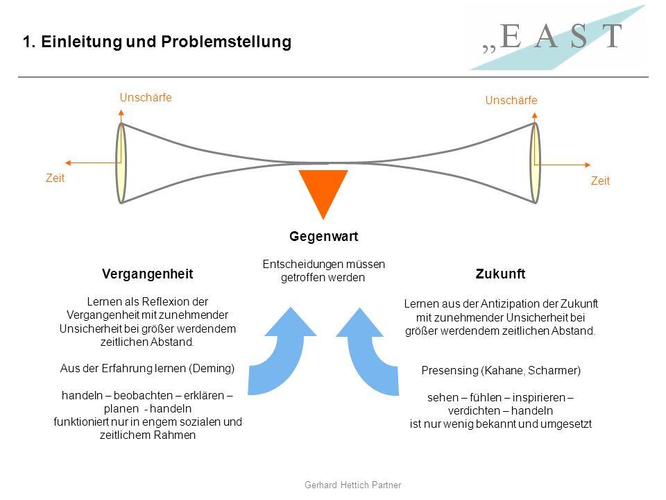 Gerhard Hettich Partner 1. Einleitung und Problemstellung Gegenwart Entscheidungen müssen getroffen werden Vergangenheit Lernen als Reflexion der Verg