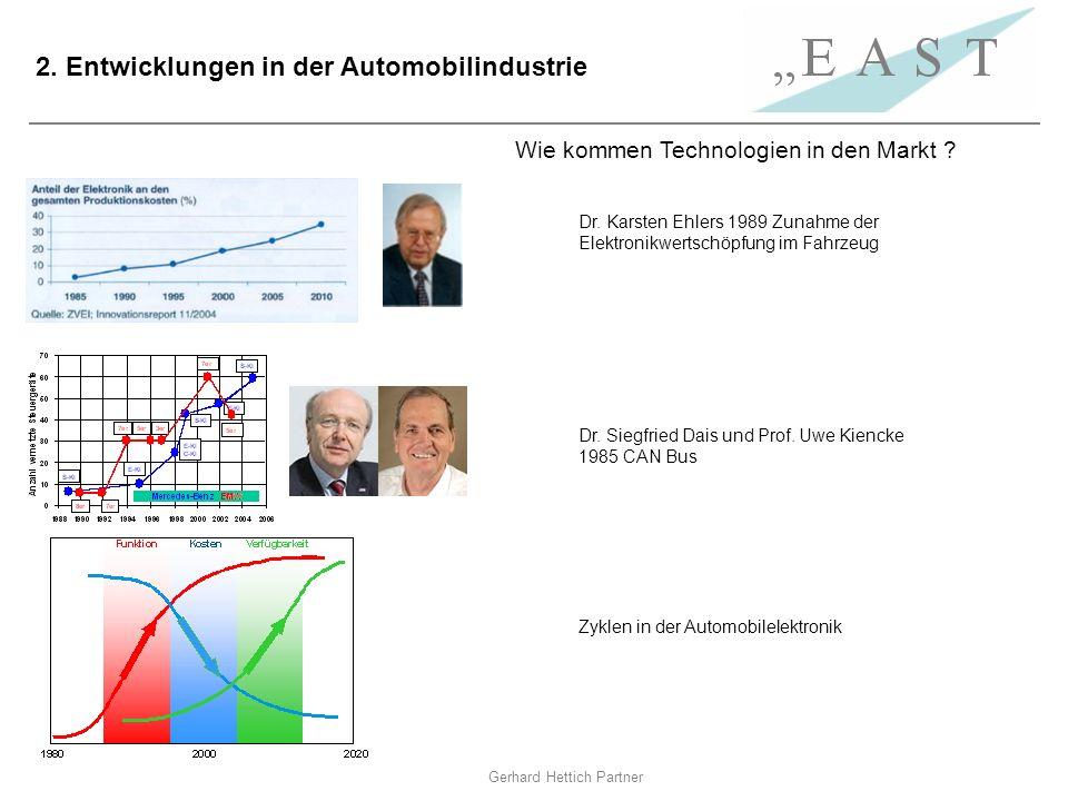 Gerhard Hettich Partner 2. Entwicklungen in der Automobilindustrie Dr. Karsten Ehlers 1989 Zunahme der Elektronikwertschöpfung im Fahrzeug Dr. Siegfri