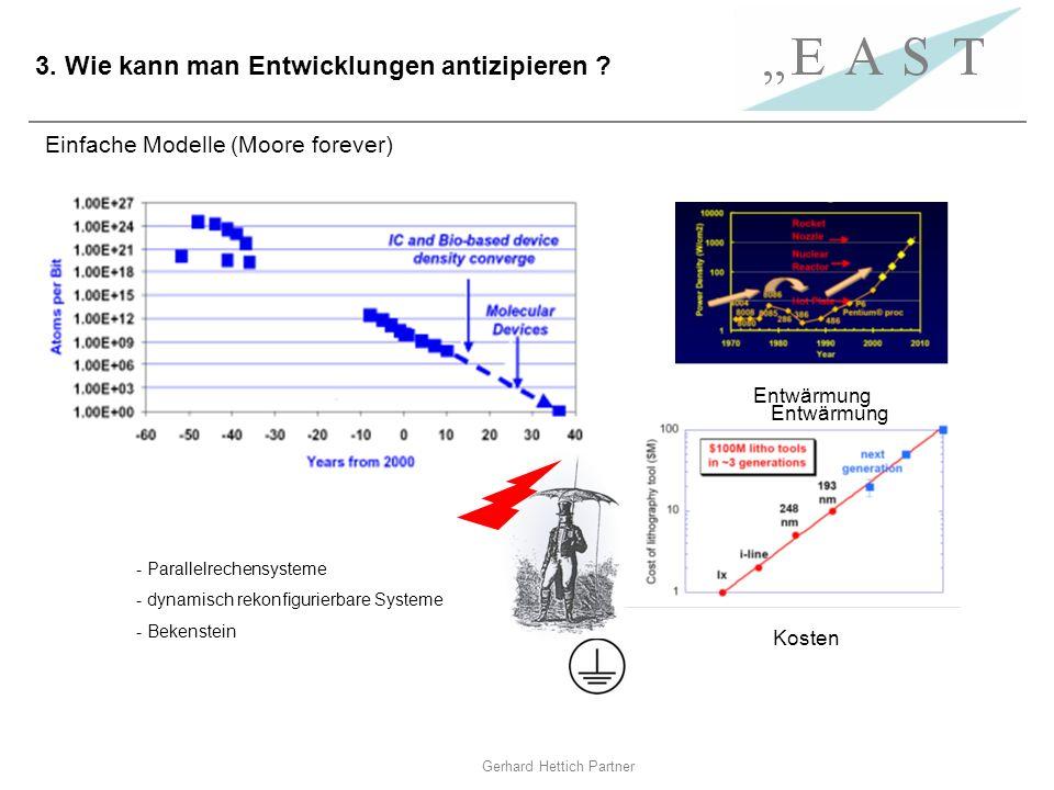 Gerhard Hettich Partner 3. Wie kann man Entwicklungen antizipieren ? Einfache Modelle (Moore forever) Entwärmung Kosten Entwärmung - Parallelrechensys